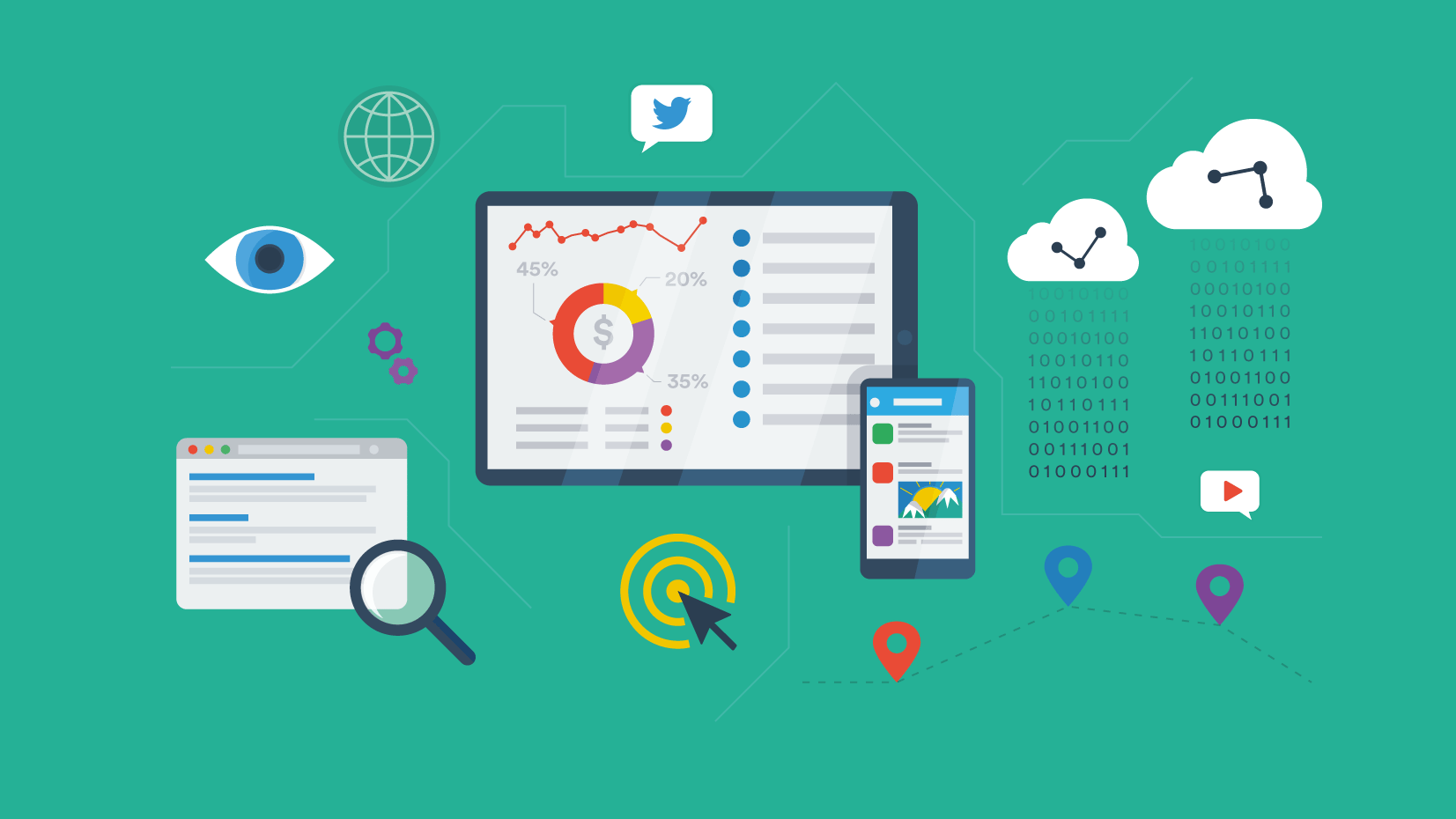 marketing financial services measurement