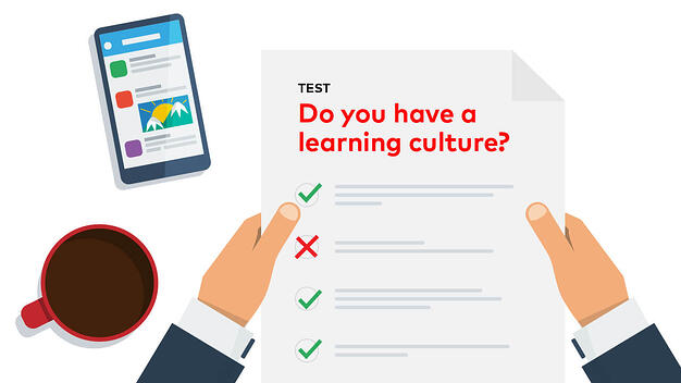roi marketing learning culture checklist
