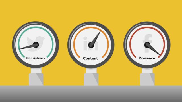 Measure social media effectiveness